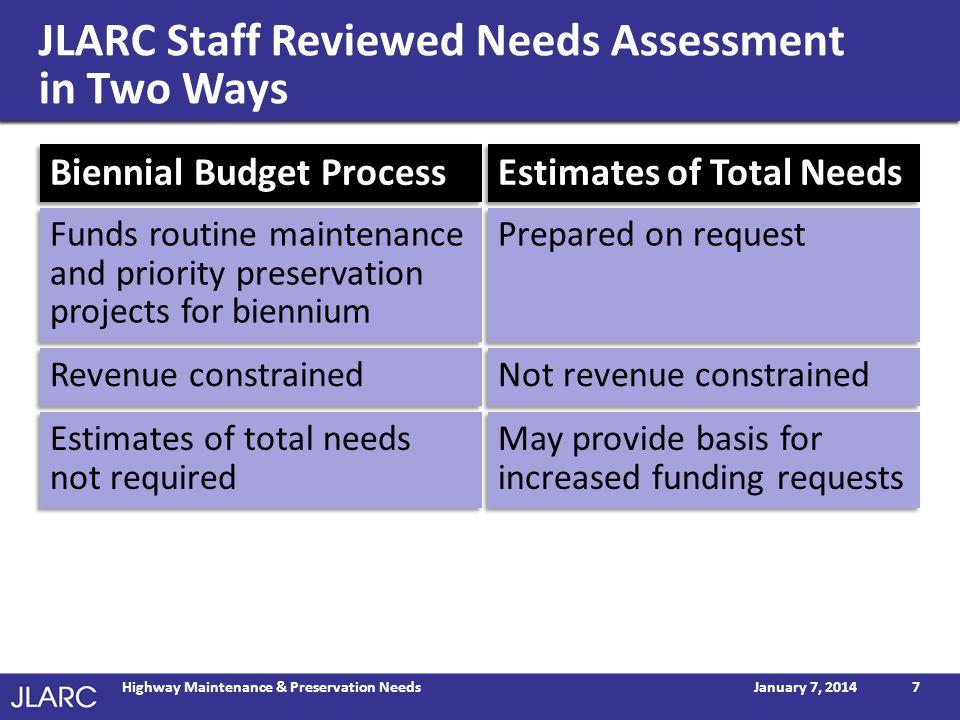 Estimates of Total Needs JLARC Staff Reviewed Needs Assessment in Two Ways January 7, 2014Highway Maintenance & Preservation Needs7 Biennial Budget Pr