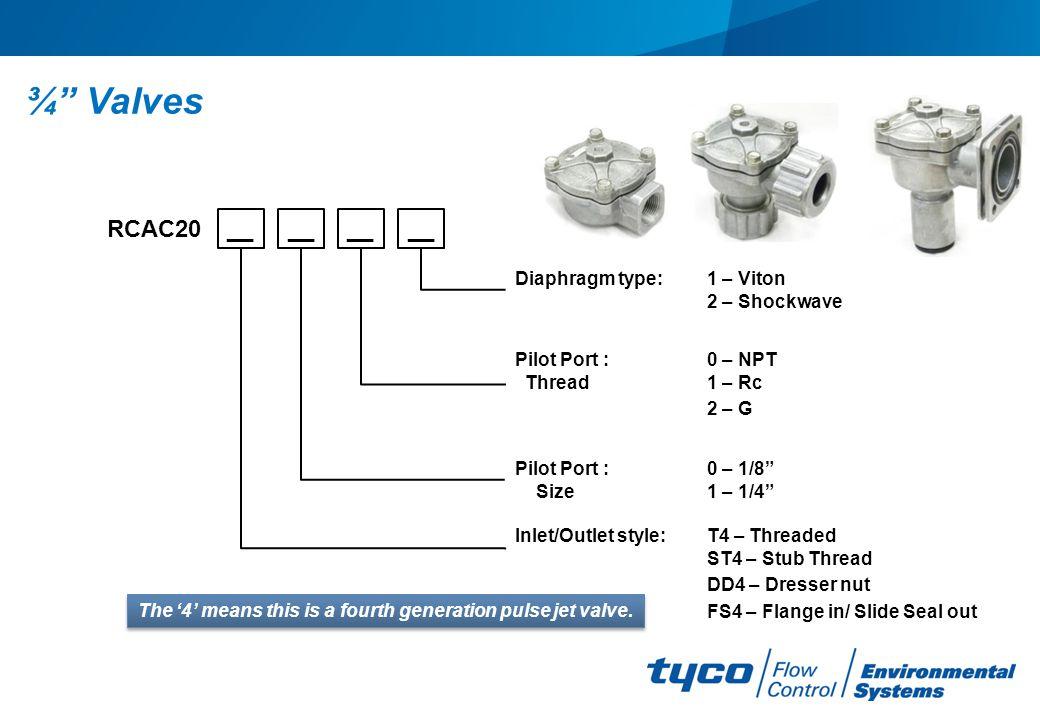 RCAC20 __ Diaphragm type:1 – Viton 2 – Shockwave Pilot Port :0 – NPT Thread1 – Rc 2 – G Pilot Port :0 – 1/8 Size1 – 1/4 ¾ Valves The 4 means this is a