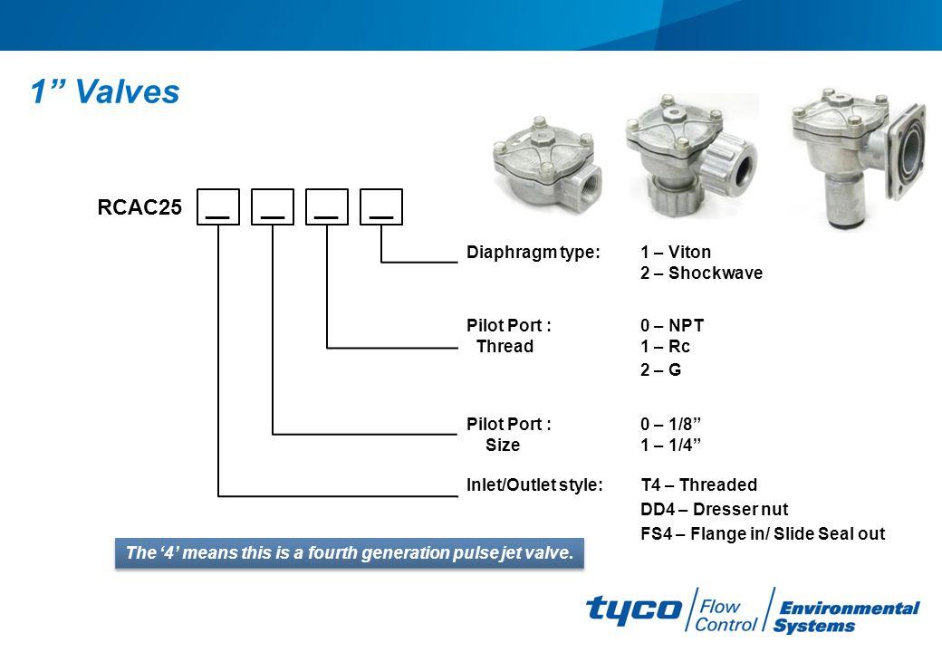 RCAC25 __ Diaphragm type:1 – Viton 2 – Shockwave Pilot Port :0 – NPT Thread1 – Rc 2 – G Pilot Port :0 – 1/8 Size1 – 1/4 1 Valves The 4 means this is a