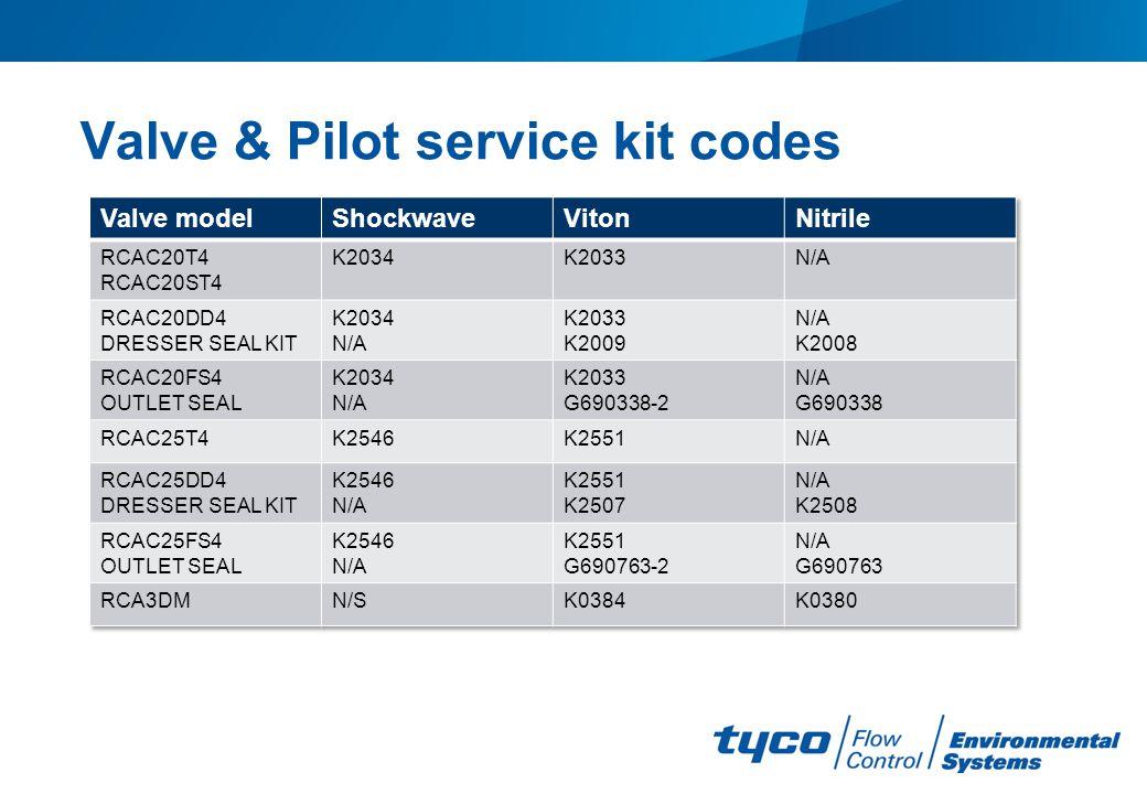 Valve & Pilot service kit codes