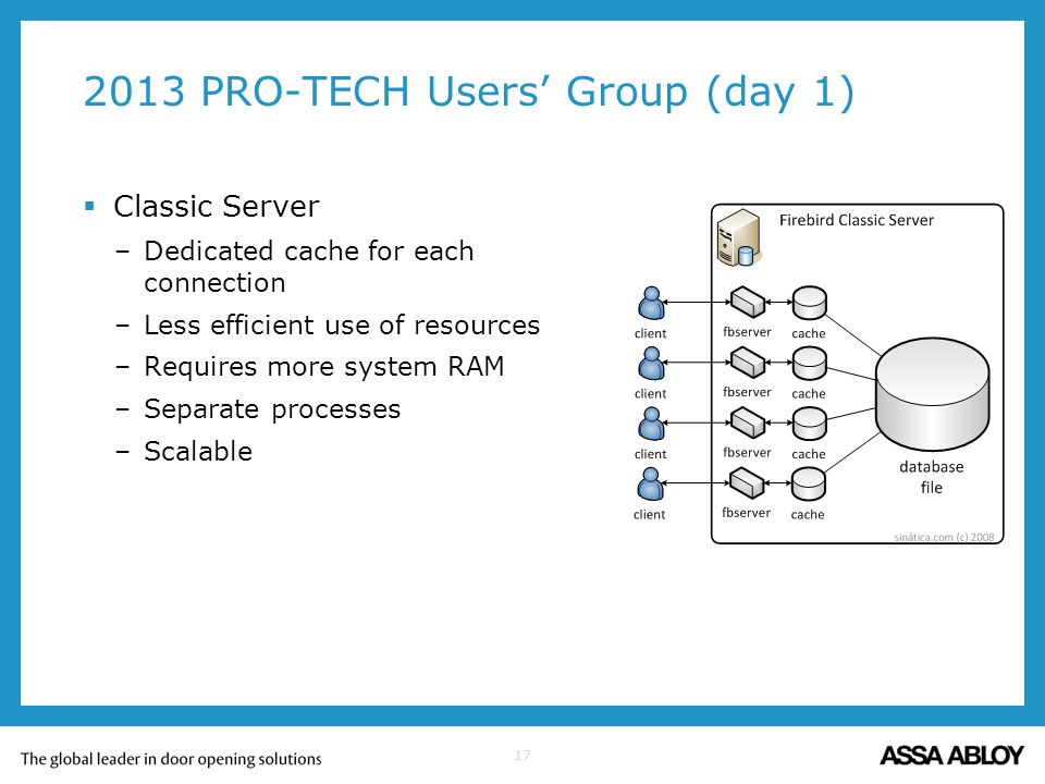 17 2013 PRO-TECH Users Group (day 1) Classic Server –Dedicated cache for each connection –Less efficient use of resources –Requires more system RAM –S