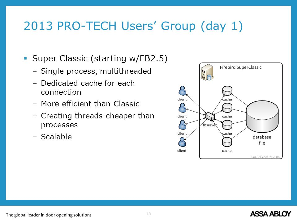 18 2013 PRO-TECH Users Group (day 1) Super Classic (starting w/FB2.5) –Single process, multithreaded –Dedicated cache for each connection –More effici