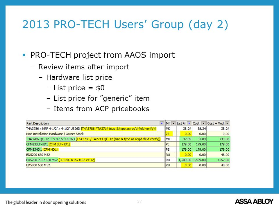 37 2013 PRO-TECH Users Group (day 2) PRO-TECH project from AAOS import –Review items after import –Hardware list price –List price = $0 –List price fo
