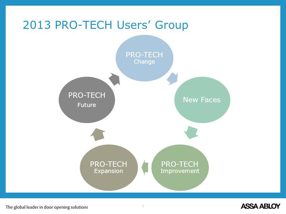 4 2013 PRO-TECH Users Group PRO-TECH Change New Faces PRO-TECH Improvement PRO-TECH Expansion PRO-TECH Future