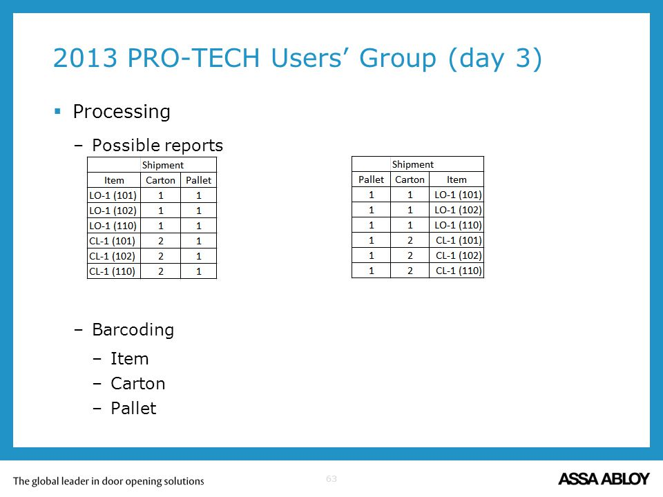 63 2013 PRO-TECH Users Group (day 3) Processing –Possible reports –Barcoding –Item –Carton –Pallet