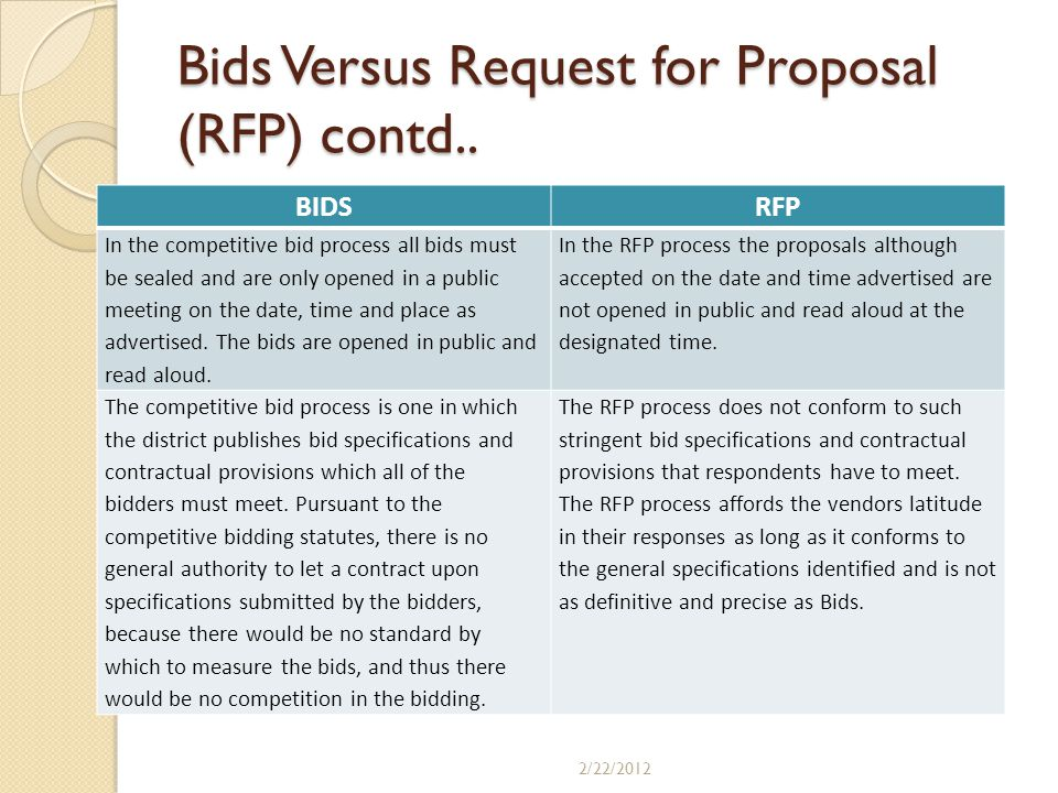 Bids Versus Request for Proposal (RFP) contd.. BIDSRFP In the competitive bid process all bids must be sealed and are only opened in a public meeting
