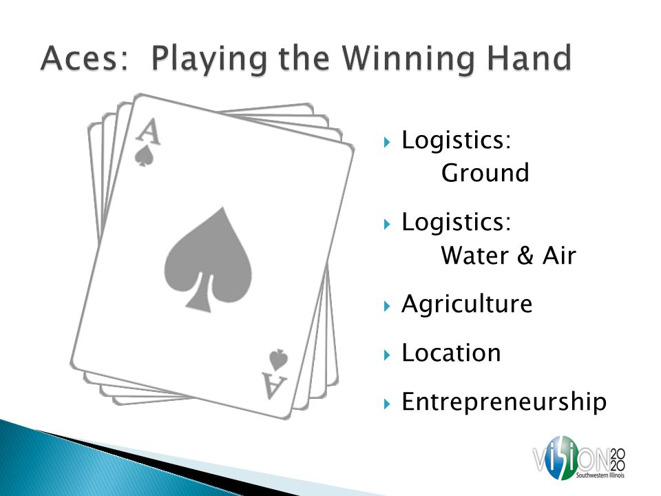 Logistics: Ground Logistics: Water & Air Agriculture Location Entrepreneurship