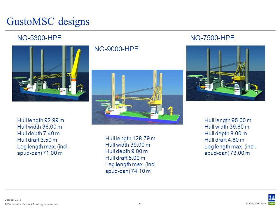 © Det Norske Veritas AS. All rights reserved. October 2013 Existing Wind turbine installation units 50 Knud E. Hansen – Hull length 161.2 m Hull width