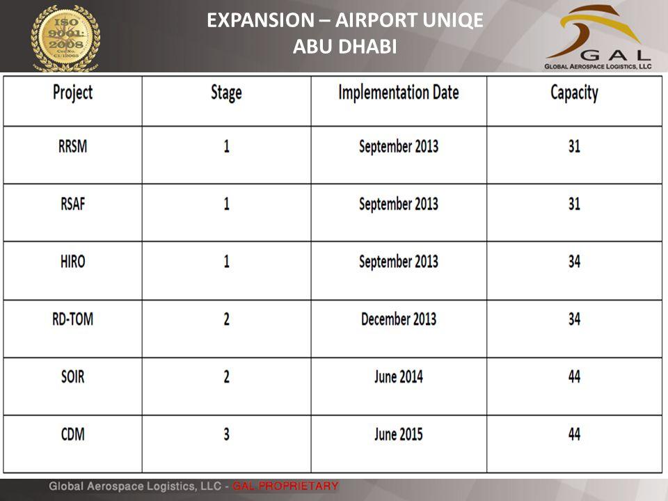 EXPANSION – AIRPORT UNIQE ABU DHABI