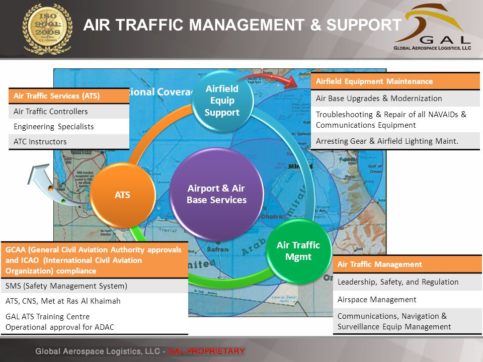 Airport & Air Base Services Airfield Equip Support Air Traffic Mgmt ATS AIR TRAFFIC MANAGEMENT & SUPPORT Air Traffic Management Leadership, Safety, an