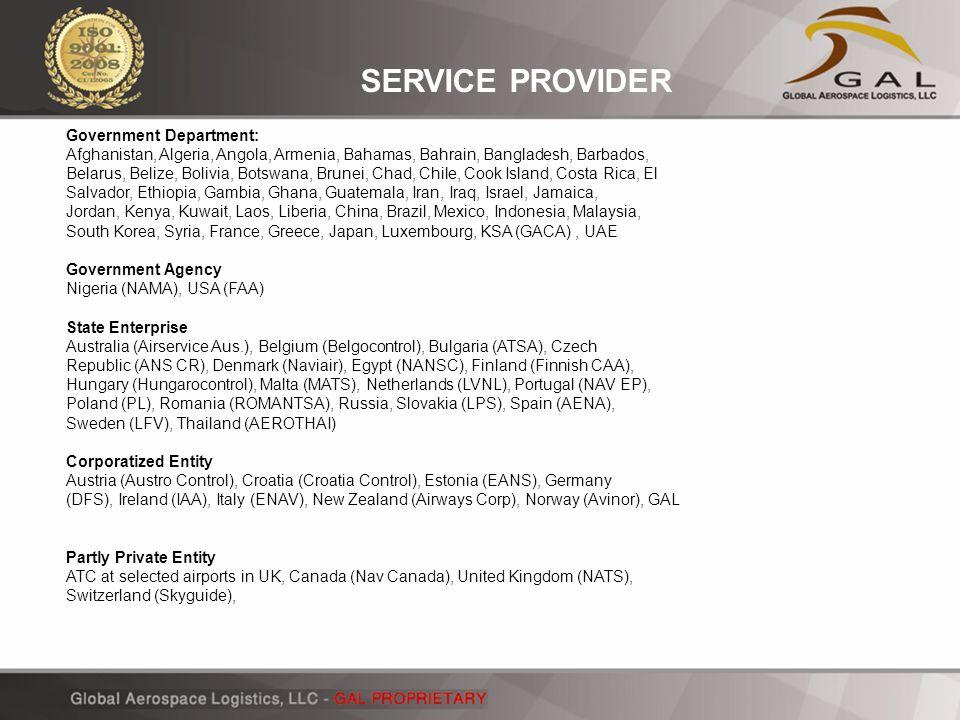Government Department: Afghanistan, Algeria, Angola, Armenia, Bahamas, Bahrain, Bangladesh, Barbados, Belarus, Belize, Bolivia, Botswana, Brunei, Chad