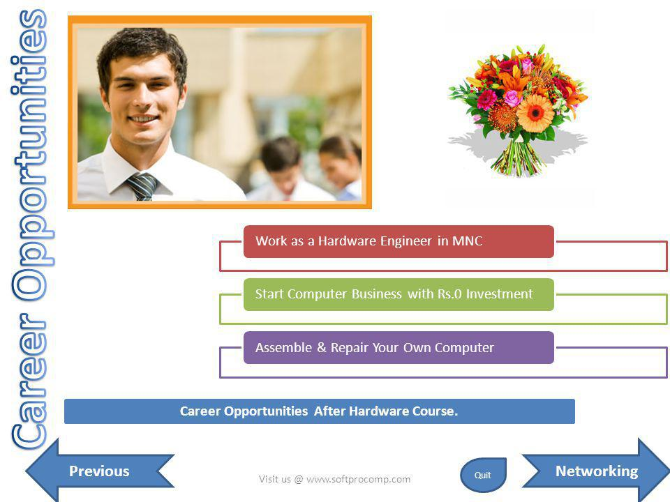 Visit us @ www.softprocomp.com Career Opportunities After Hardware Course.