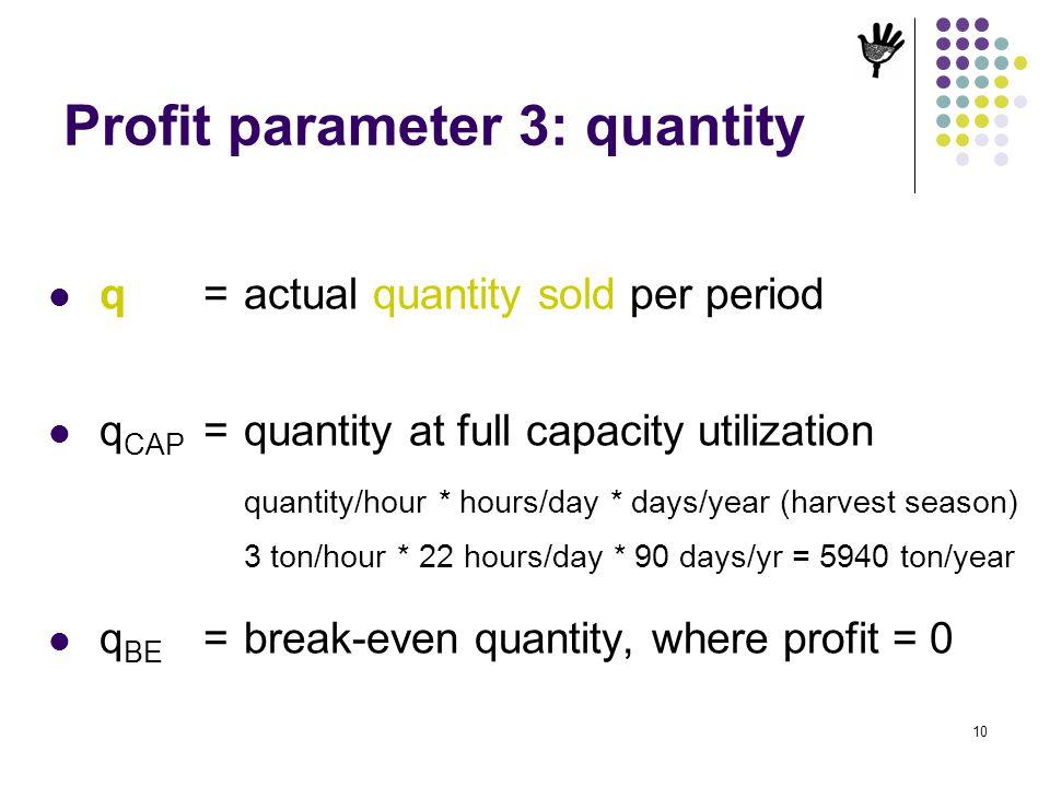 10 Profit parameter 3: quantity q=actual quantity sold per period q CAP =quantity at full capacity utilization quantity/hour * hours/day * days/year (