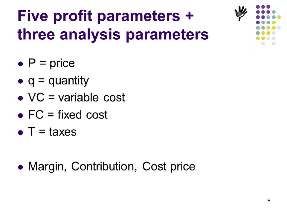 Five profit parameters + three analysis parameters P = price q = quantity VC = variable cost FC = fixed cost T = taxes Margin, Contribution, Cost pric