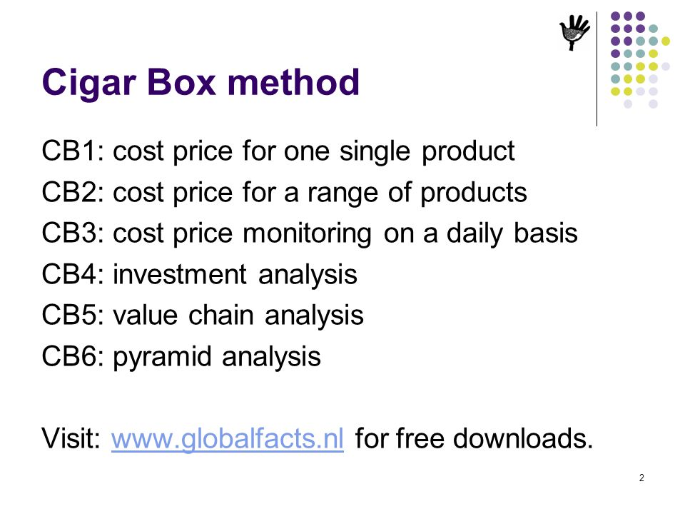 2 Cigar Box method CB1: cost price for one single product CB2: cost price for a range of products CB3: cost price monitoring on a daily basis CB4: inv