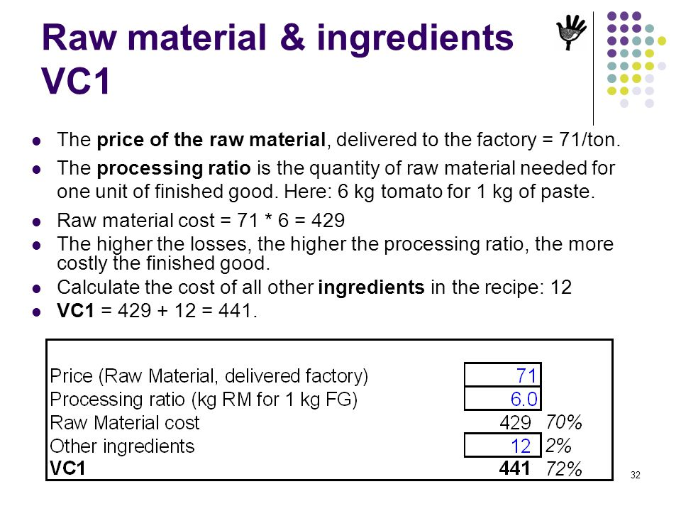 32 Raw material & ingredients VC1 The price of the raw material, delivered to the factory = 71/ton. The processing ratio is the quantity of raw materi