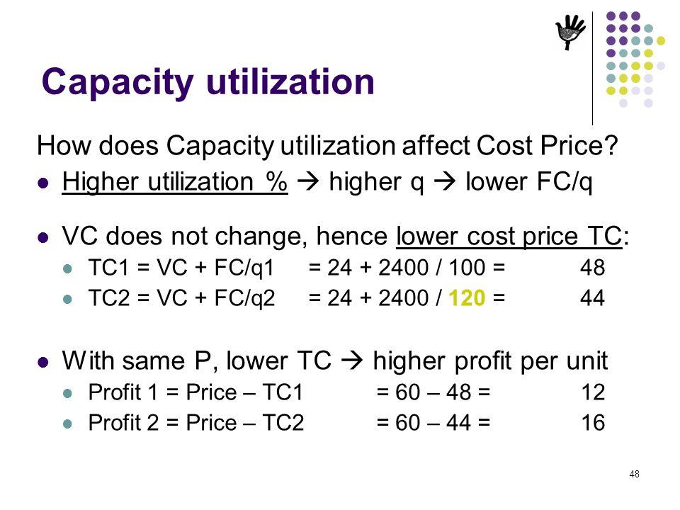 48 Capacity utilization How does Capacity utilization affect Cost Price? Higher utilization % higher q lower FC/q VC does not change, hence lower cost
