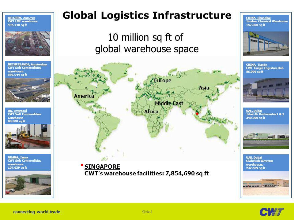 connecting world trade 2011 Strong Balance Sheet Slide 14 (13)(88) 200520062007200820092010 Note: Results for 2006, 2007, 2008 and 2010 included profit from the sale and leaseback of properties.