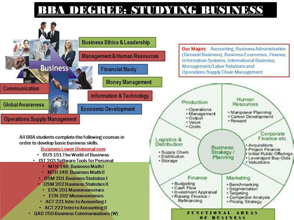 BBA DEGREE: STUDYING BUSINESS FUNCTIONAL AREAS OF BUSINESS Communication All BBA students complete the following courses in order to develop basic bus