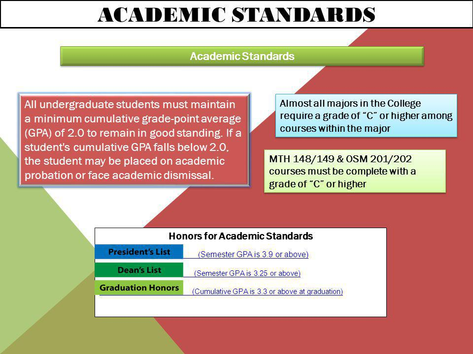 ACADEMIC STANDARDS Academic Standards All undergraduate students must maintain a minimum cumulative grade-point average (GPA) of 2.0 to remain in good