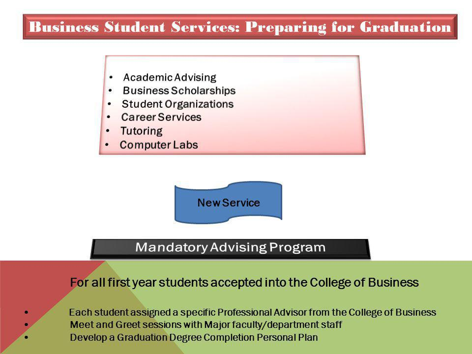 Business Student Services: Preparing for Graduation New Service For all first year students accepted into the College of Business Each student assigne