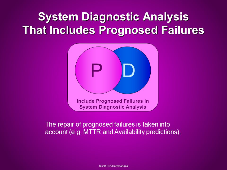 Include Prognosed Failures in System Diagnostic Analysis DP System Diagnostic Analysis That Includes Prognosed Failures © 2011 DSI International The r