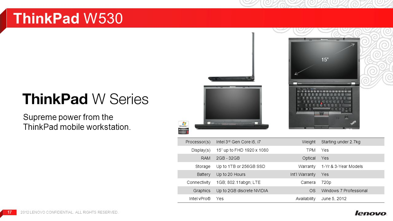 2012 LENOVO CONFIDENTIAL. ALL RIGHTS RESERVED.
