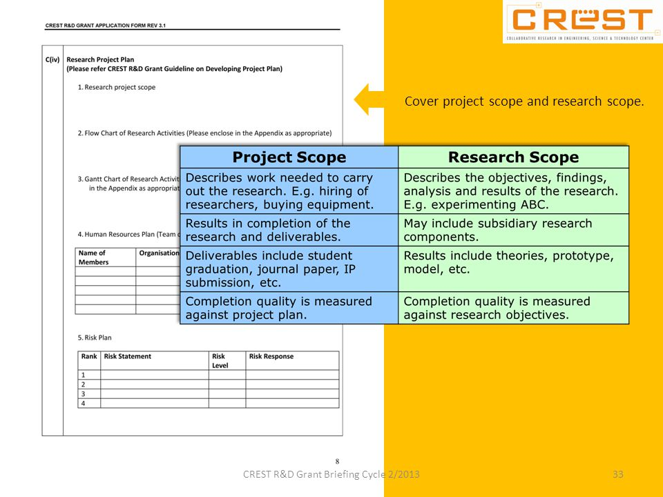 33 Cover project scope and research scope. CREST R&D Grant Briefing Cycle 2/2013