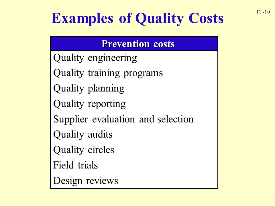 11 -10 Examples of Quality Costs Prevention costs Quality engineering Quality training programs Quality planning Quality reporting Supplier evaluation