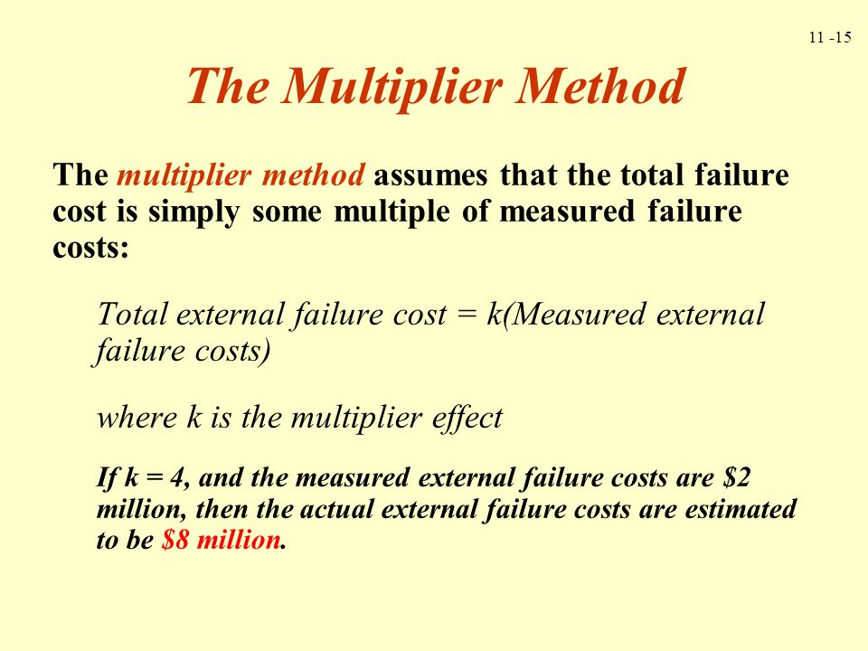 11 -15 The Multiplier Method The multiplier method assumes that the total failure cost is simply some multiple of measured failure costs: Total extern