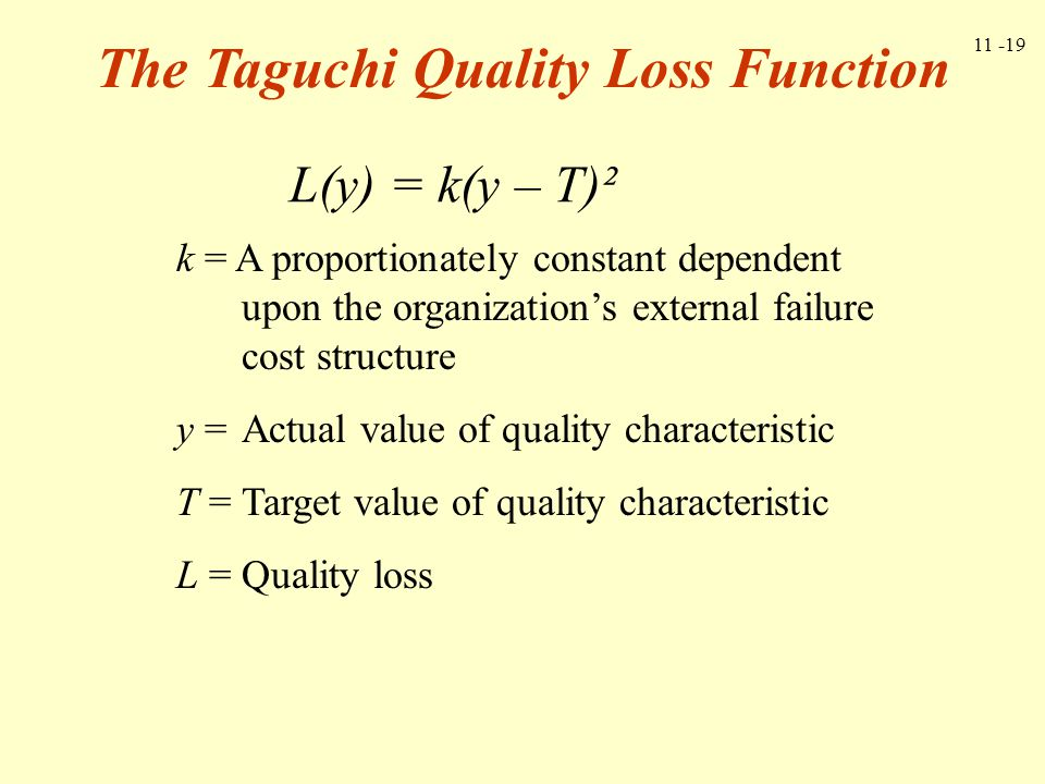 11 -19 The Taguchi Quality Loss Function L(y) = k(y – T)² k = A proportionately constant dependent upon the organizations external failure cost struct