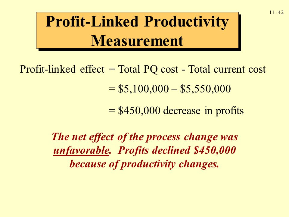 11 -42 Profit-Linked Productivity Measurement Profit-linked effect= Total PQ cost - Total current cost = $5,100,000 – $5,550,000 = $450,000 decrease i