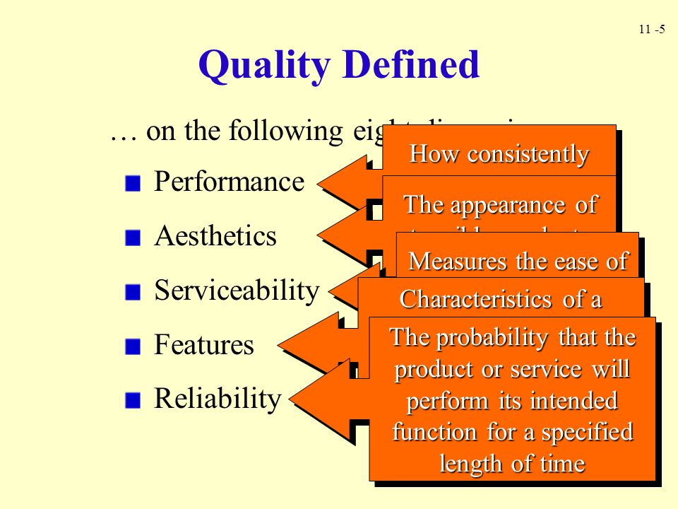 11 -5 Quality Defined … on the following eight dimensions: Performance Aesthetics Serviceability Features Reliability Durability Quality of conformanc
