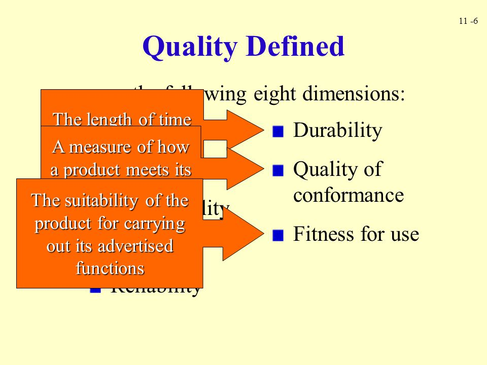 11 -6 Quality Defined … on the following eight dimensions: Performance Aesthetics Serviceability Features Reliability Durability Quality of conformanc