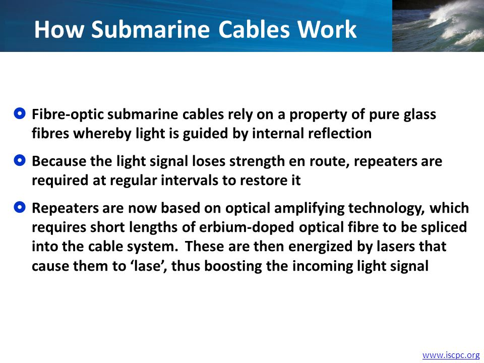www.iscpc.org Fibre-optic submarine cables rely on a property of pure glass fibres whereby light is guided by internal reflection Because the light si