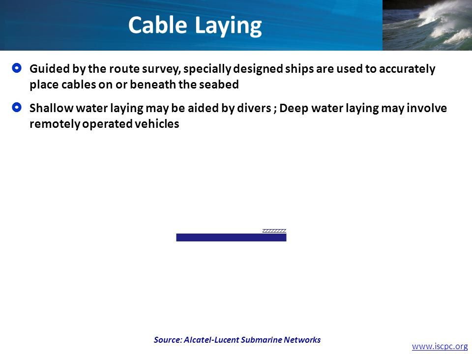 www.iscpc.org Cable Laying Source: Alcatel-Lucent Submarine Networks Guided by the route survey, specially designed ships are used to accurately place