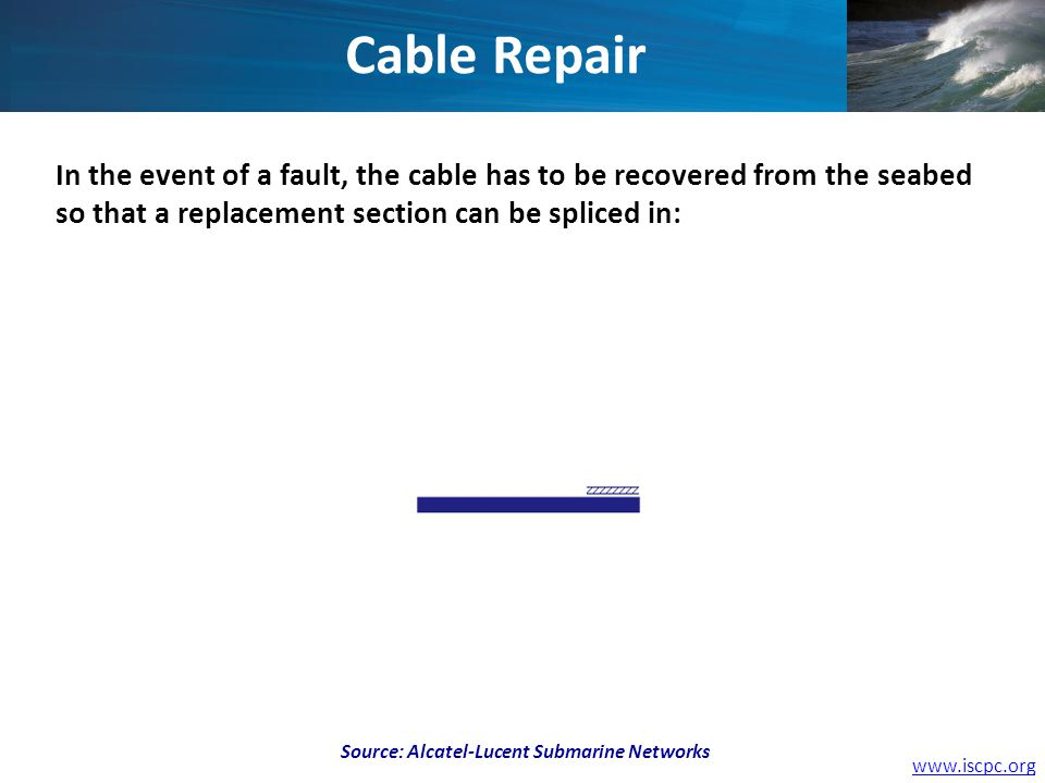 www.iscpc.org In the event of a fault, the cable has to be recovered from the seabed so that a replacement section can be spliced in: Source: Alcatel-Lucent Submarine Networks Cable Repair