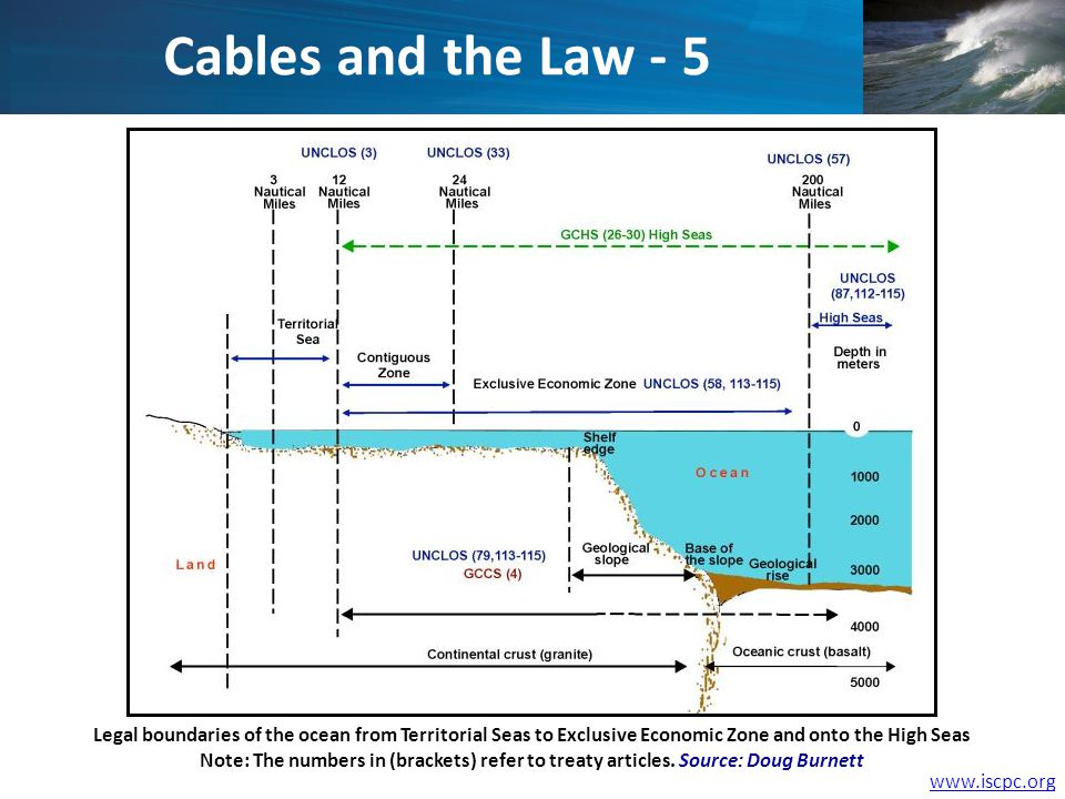 www.iscpc.org Legal boundaries of the ocean from Territorial Seas to Exclusive Economic Zone and onto the High Seas Note: The numbers in (brackets) refer to treaty articles.