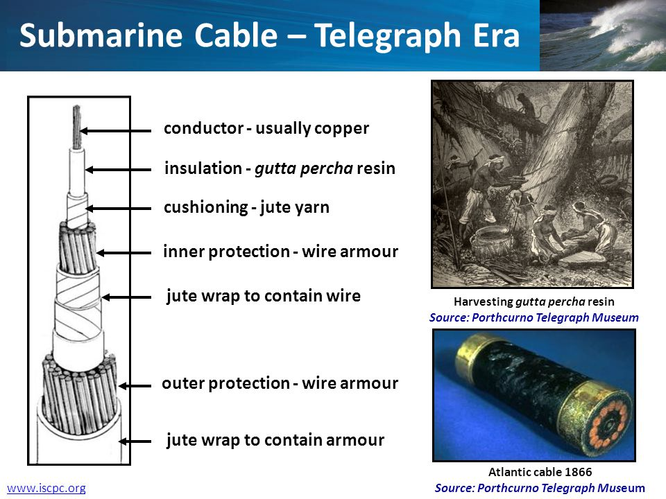 Submarine Cable – Telegraph Era Harvesting gutta percha resin Source: Porthcurno Telegraph Museum Atlantic cable 1866 Source: Porthcurno Telegraph Museum conductor - usually copper insulation - gutta percha resin cushioning - jute yarn inner protection - wire armour jute wrap to contain wire outer protection - wire armour jute wrap to contain armour www.iscpc.org