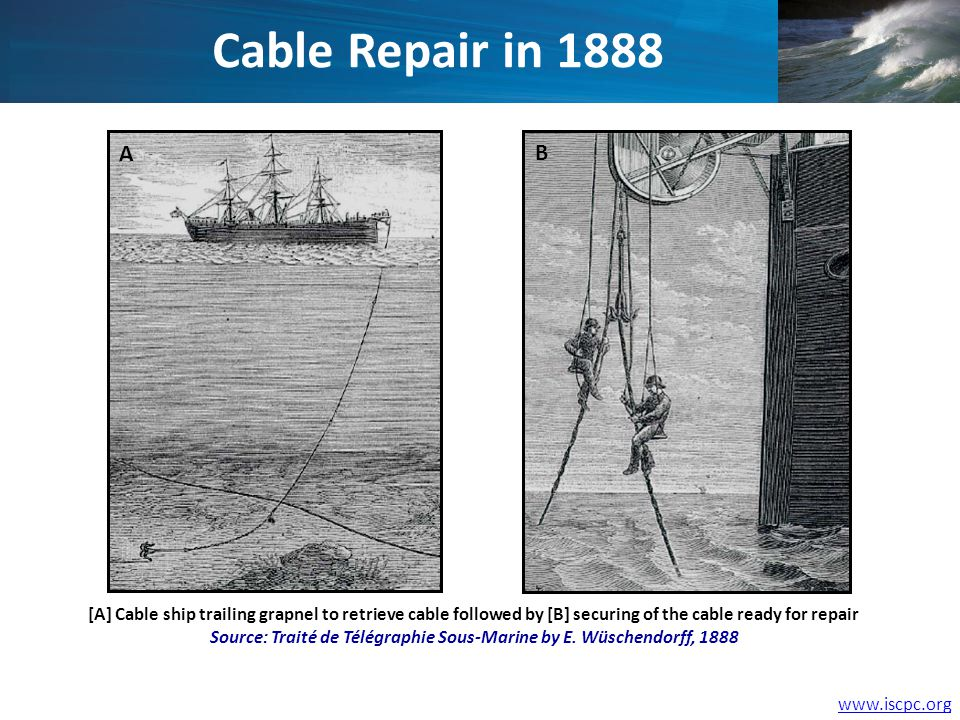www.iscpc.org Cable Repair in 1888 A B [A] Cable ship trailing grapnel to retrieve cable followed by [B] securing of the cable ready for repair Source