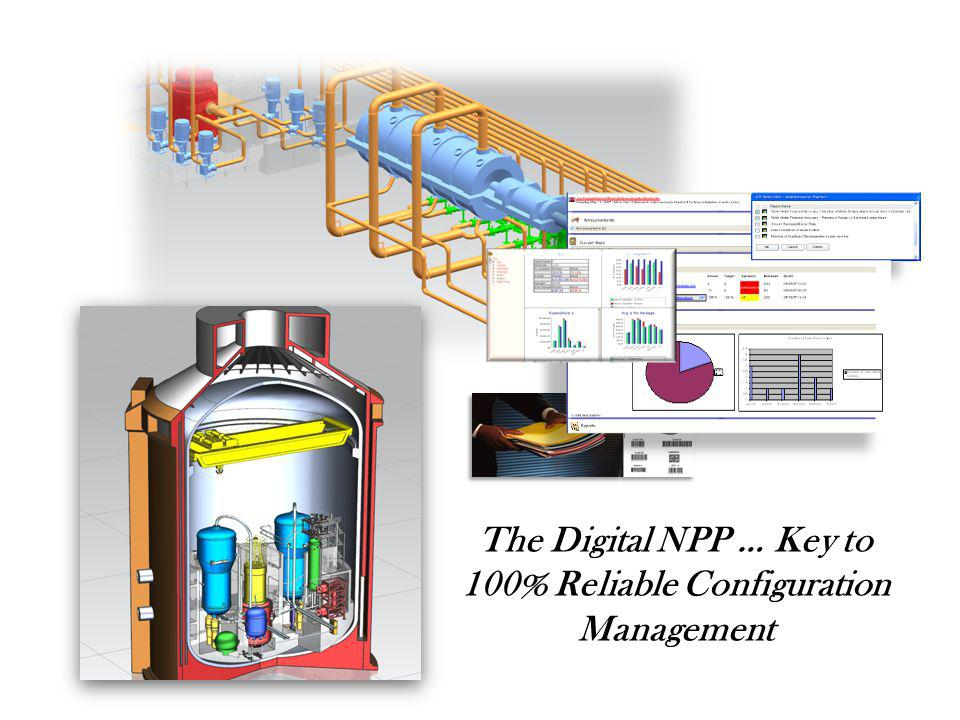 The Digital NPP … Key to 100% Reliable Configuration Management