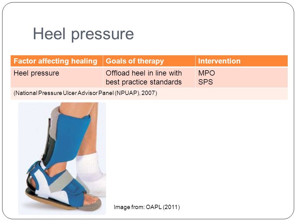 Factor affecting healingGoals of therapyIntervention Heel pressureOffload heel in line with best practice standards MPO SPS (National Pressure Ulcer Advisor Panel (NPUAP), 2007) Heel pressure Image from: OAPL (2011)