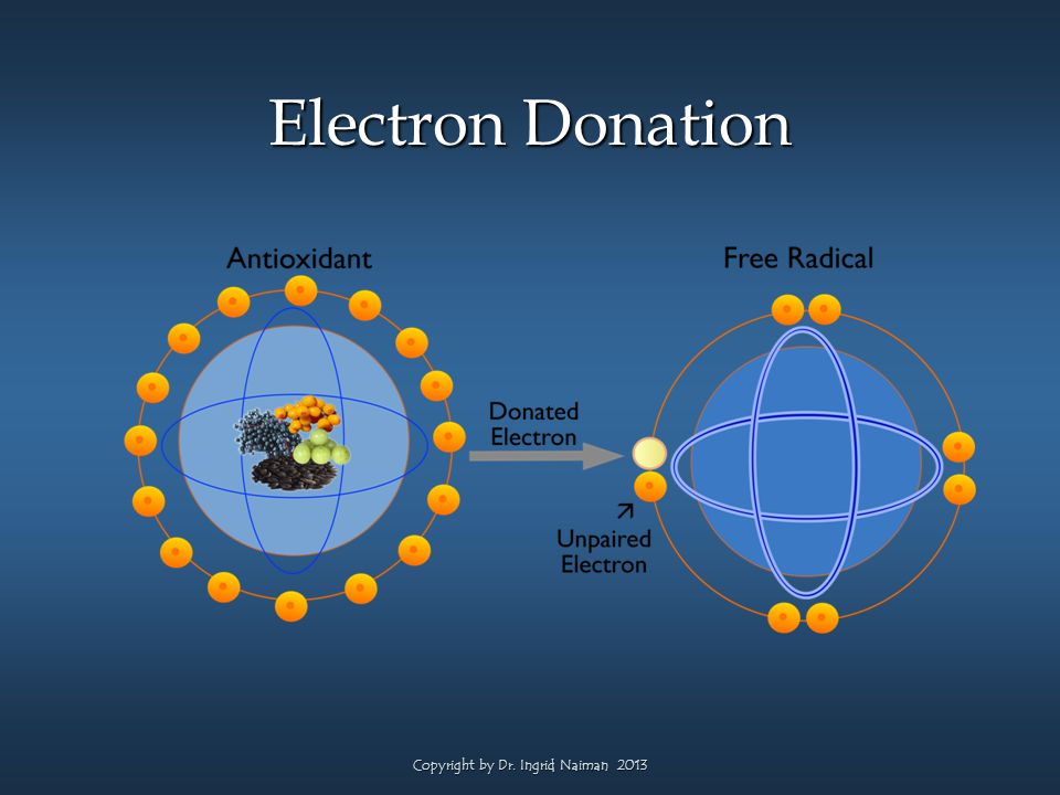Electron Donation Copyright by Dr. Ingrid Naiman 2013