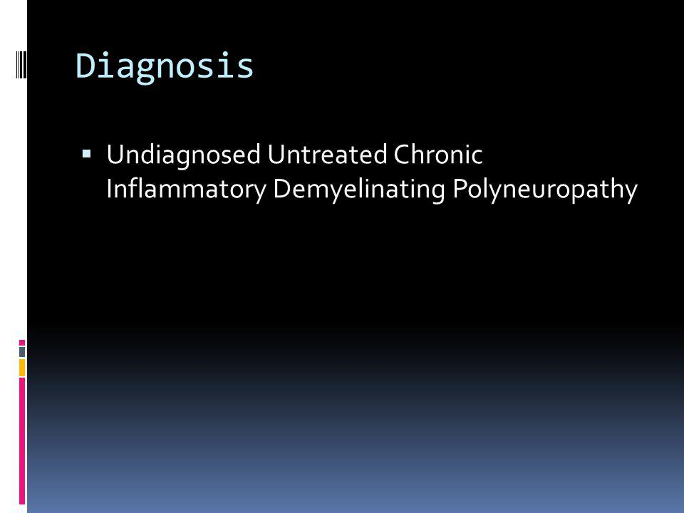 Diagnosis Undiagnosed Untreated Chronic Inflammatory Demyelinating Polyneuropathy