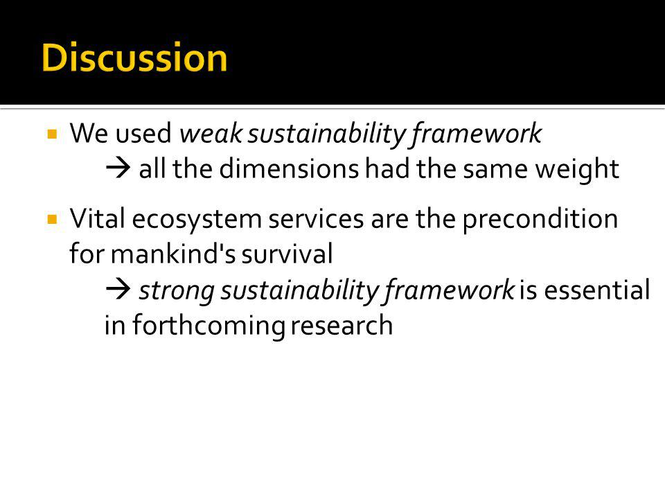 We used weak sustainability framework all the dimensions had the same weight Vital ecosystem services are the precondition for mankind's survival stro