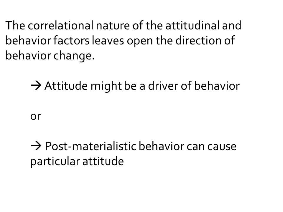 The correlational nature of the attitudinal and behavior factors leaves open the direction of behavior change. Attitude might be a driver of behavior