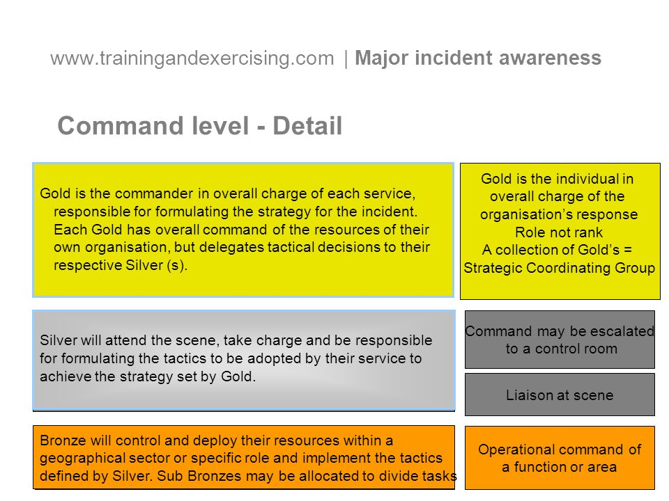 www.trainingandexercising.com | Major incident awareness Command levels Operational Tactical Strategic Gold is the commander in overall charge of each service, responsible for formulating the strategy for the incident.