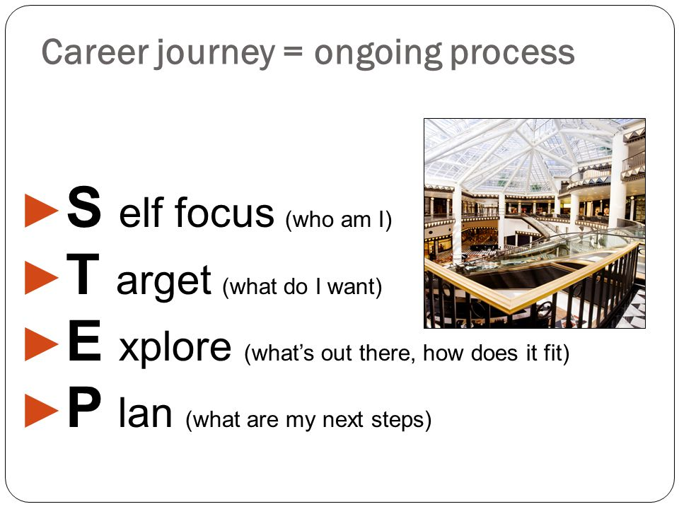 S elf focus (who am I) T arget (what do I want) E xplore (whats out there, how does it fit) P lan (what are my next steps) Career journey = ongoing pr