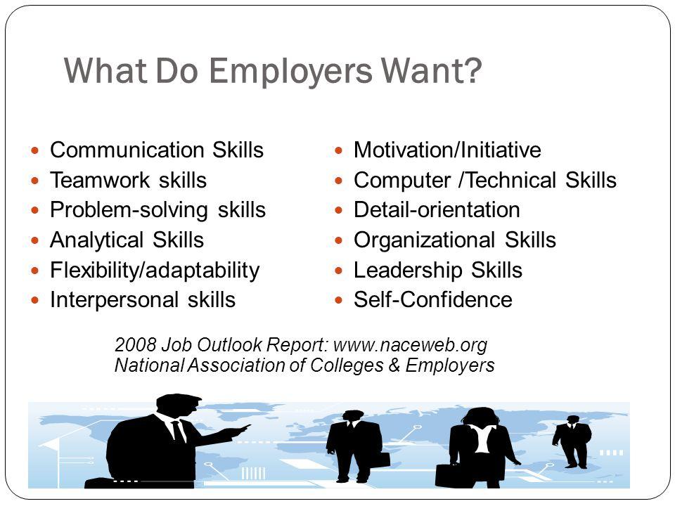 What Do Employers Want? Communication Skills Teamwork skills Problem-solving skills Analytical Skills Flexibility/adaptability Interpersonal skills Mo