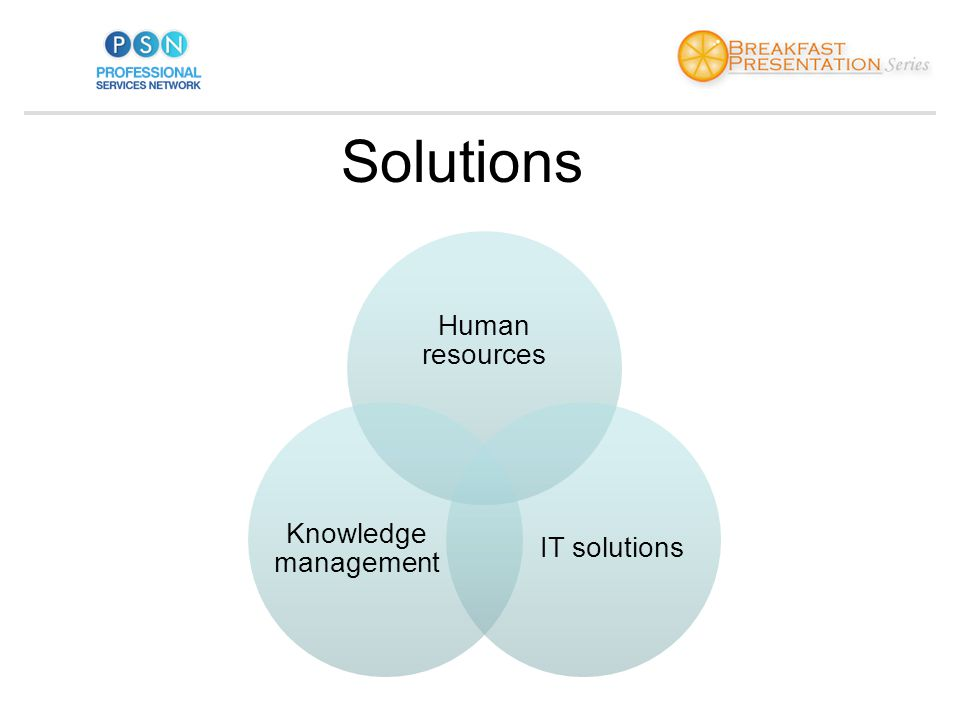 Solutions Human resources IT solutions Knowledge management